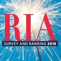 RIA ranking graphic